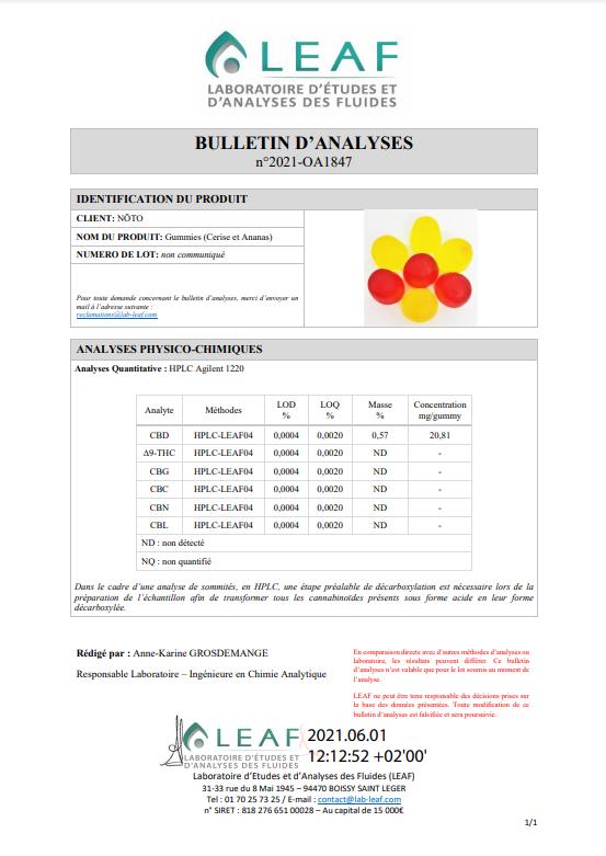 Certificat d'analyses Gummies CBD